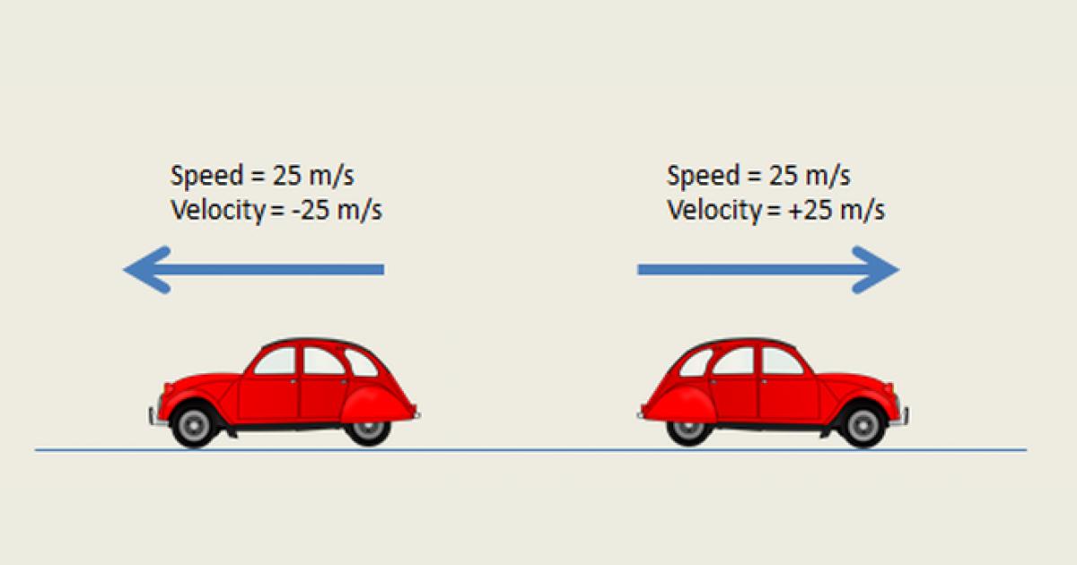 Amazon Velocity (Hız) Limitleri Nedir?